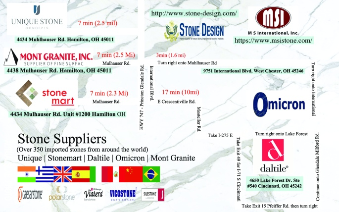 Map dirrection to suppliers